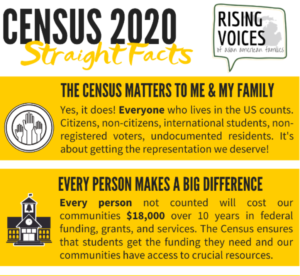 Census 2020 Straight Facts