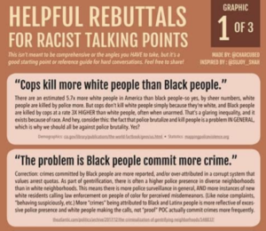 Helpful Rebuttals for Racist Talking Points